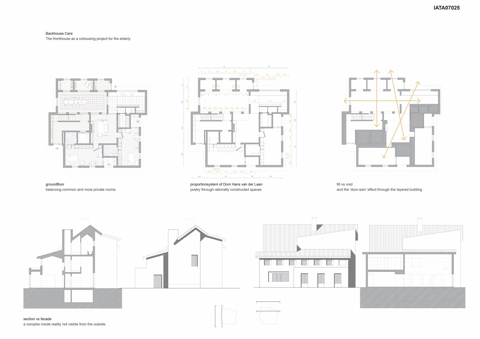 Backhouse Care by Pieter Jan Debuyst - Sheet4