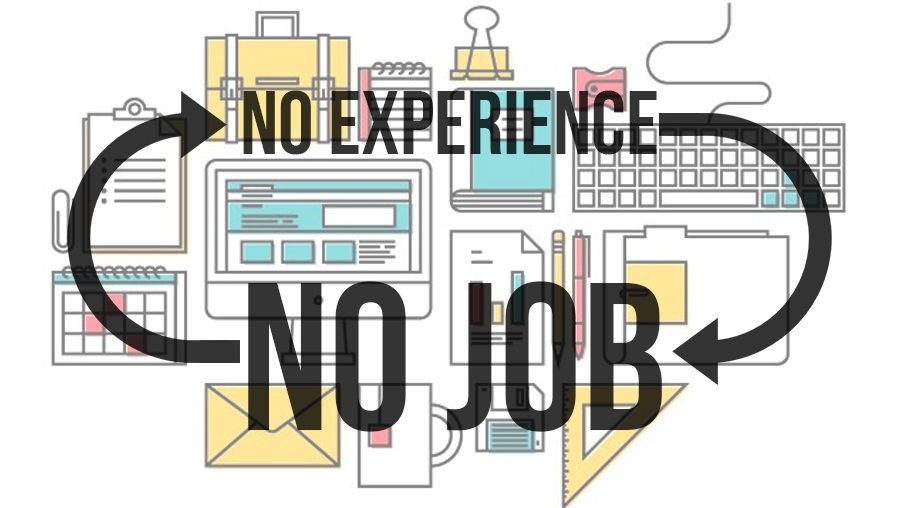 Tips For Architects Looking For Jobs With Less Experience Rtf